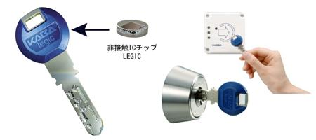 legic-key-with-cylinder-reader.jpg